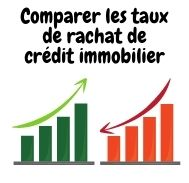 Comment comparer les taux de rachats de crédits  immobilier ?